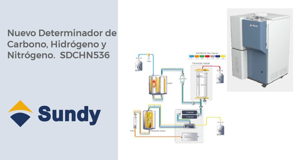 Nuevo Determinador De Carbono, Hidrogeno y Nitrógeno. SDCHN536