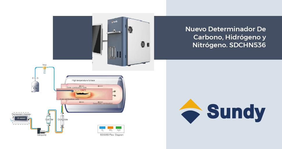 Sundy_Nuevo Determinador De Azufre. SDIS401